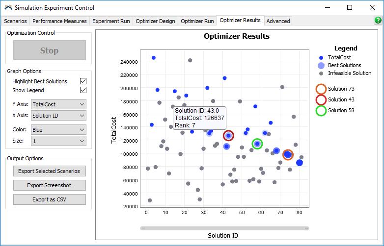 Optimization with FlexSim