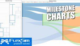 FlexSim 2018 Update 2 Milestone Charts