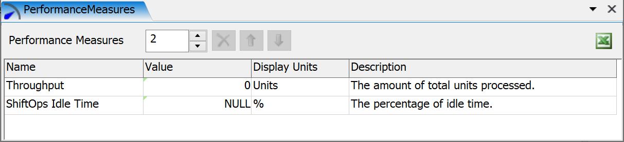 FlexSim Performance Measure Table