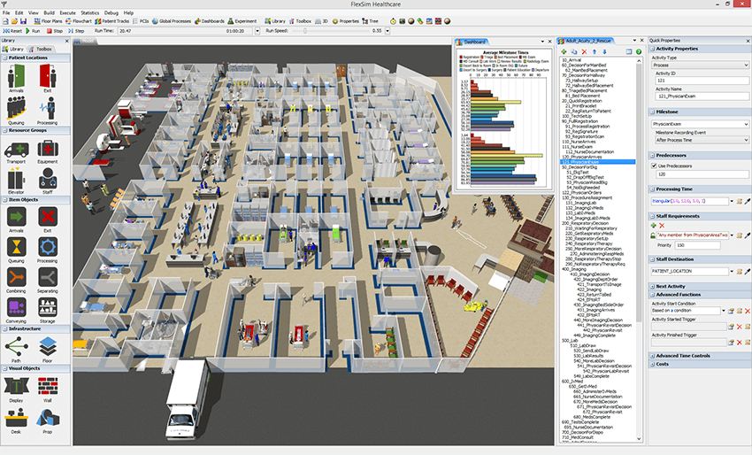 Healthcare Simulation Modeling Software