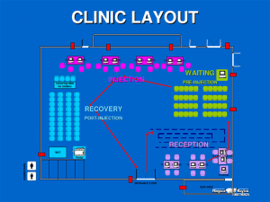 Simcoe Muskoka District Health Vaccination Clinic Layout