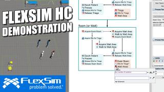 FlexSim HC Demonstration