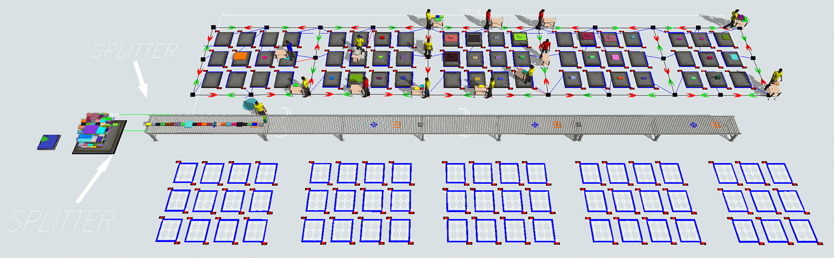 Warehouse Simulation with Physical Distancing
