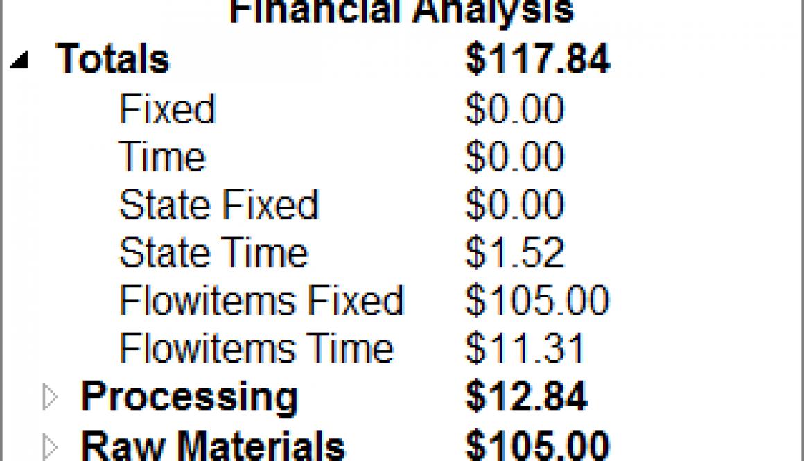 FlexSim 7.1 Financial Analysis Chart