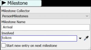 milestone activity