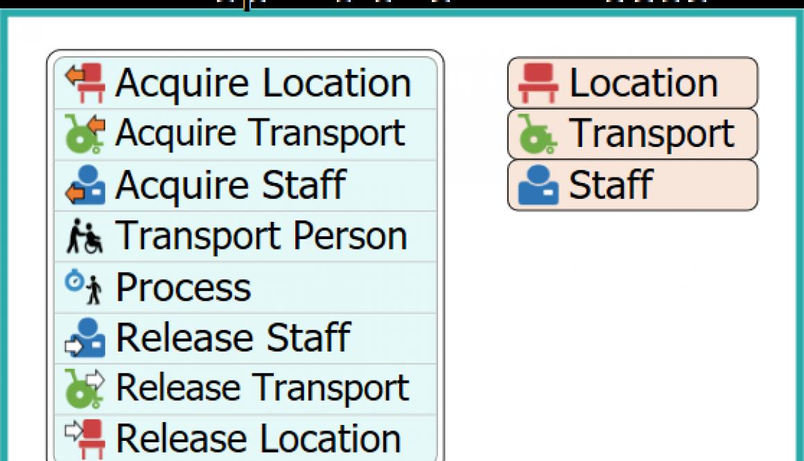 transport process flexsim